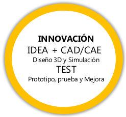 sirius_innovacion