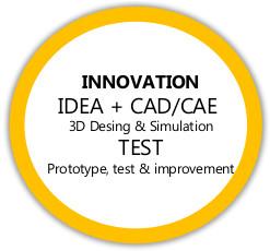 sirius_innovacion_en